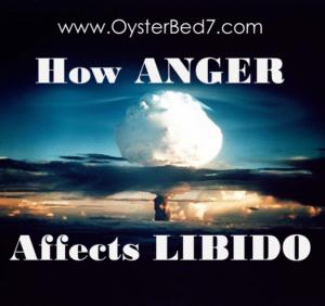 Anger Libido