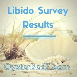Libido Survey Results